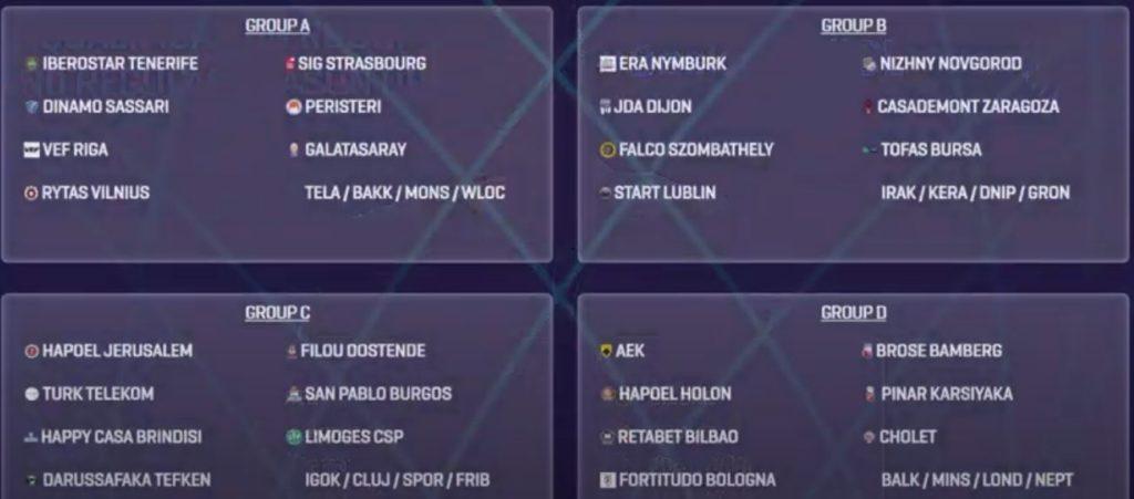 Basketball Champions League - 2020-2021 draw