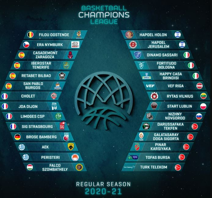 Basketball Champions League - 2020-2021