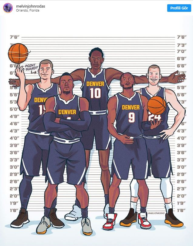 Denver Nuggets Anti-Rockets line up