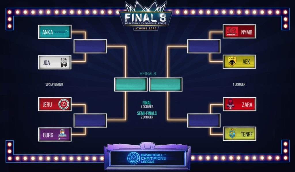 Basketball Champions League Final Eight