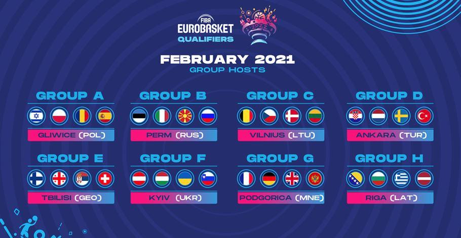 Eurobasket 2022 Elemeleri ev sahipleri