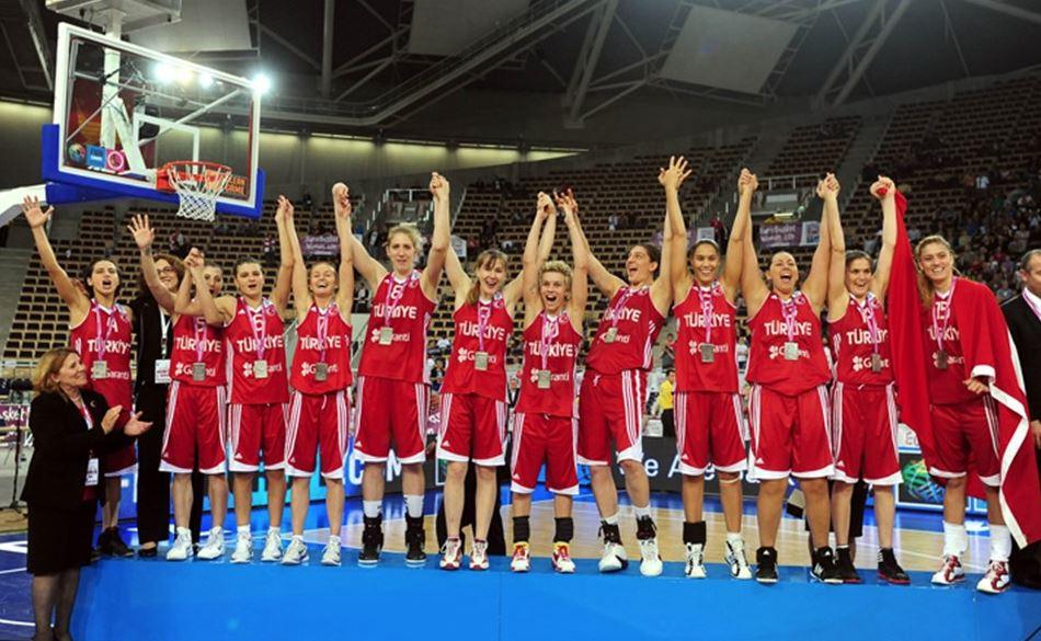 Potanın Perileri Eurobasket 2011